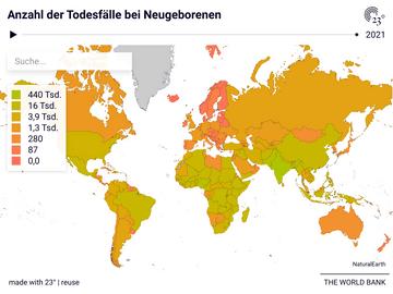Anzahl der Todesfälle bei Neugeborenen