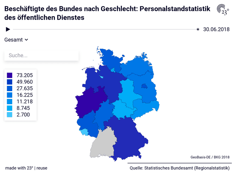 Beschäftigte des Bundes nach Geschlecht: Personalstandstatistik des öffentlichen Dienstes