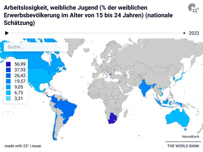 Arbeitslosigkeit, weibliche Jugend (% der weiblichen Erwerbsbevölkerung im Alter von 15 bis 24 Jahren) (nationale Schätzung)