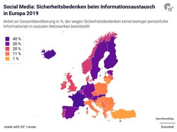 Social Media: Sicherheitsbedenken beim Informationsaustausch in Europa 2019