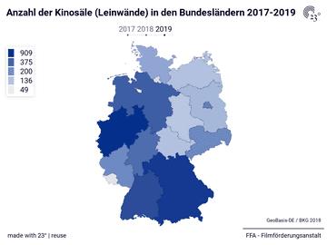 Anzahl der Kinosäle (Leinwände) in den Bundesländern 2017-2019