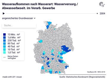 Wasseraufkommen nach Wasserart: Wasserversorg./ Abwasserbeseit. im Verarb. Gewerbe
