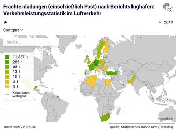 Frachteinladungen (einschließlich Post) nach Berichtsflughafen: Verkehrsleistungsstatistik im Luftverkehr