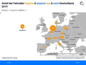 Zahlen zum Fahrradmarkt in Deutschland