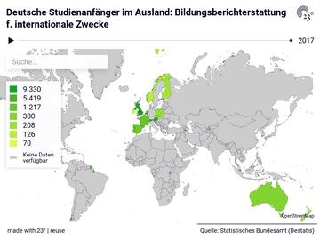 Deutsche Studienanfänger im Ausland: Bildungsberichterstattung f. internationale Zwecke