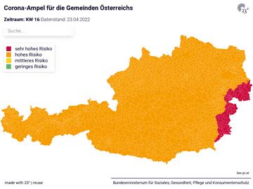Corona-Ampel für die Gemeinden Österreichs
