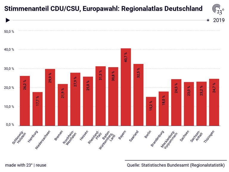 Europawahl 2021 Wahlkreise Nrw