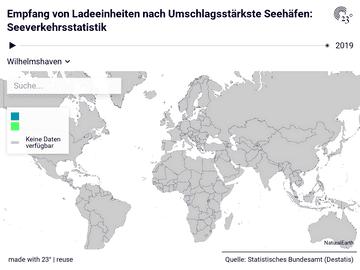 Empfang von Ladeeinheiten nach Umschlagsstärkste Seehäfen: Seeverkehrsstatistik