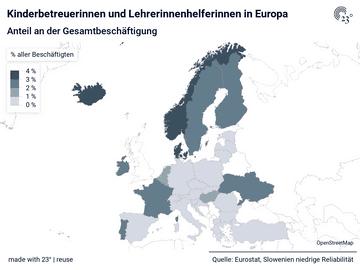 Kinderbetreuerinnen und Lehrerinnenhelferinnen in Europa