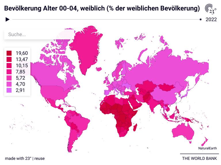 Bevölkerung Alter 00-04, weiblich (% der weiblichen Bevölkerung)