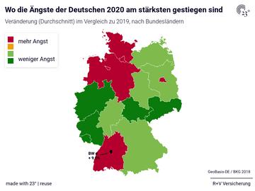 Wo die Ängste der Deutschen 2020 am stärksten gestiegen sind