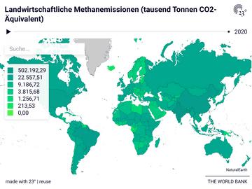 Landwirtschaftliche Methanemissionen (tausend Tonnen CO2-Äquivalent)