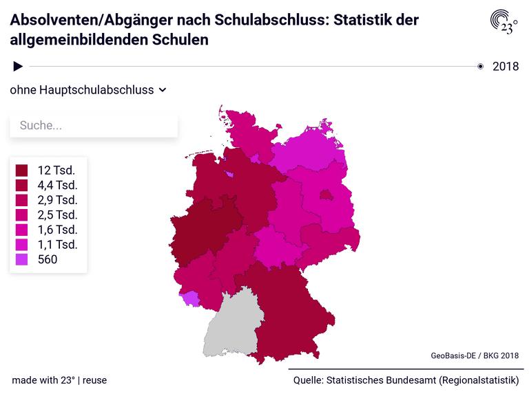 Absolventen/Abgänger nach Schulabschluss: Statistik der allgemeinbildenden Schulen