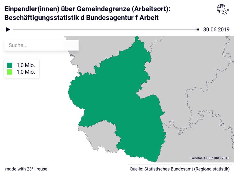 Einpendler(innen) über Gemeindegrenze (Arbeitsort): Beschäftigungsstatistik d Bundesagentur f Arbeit