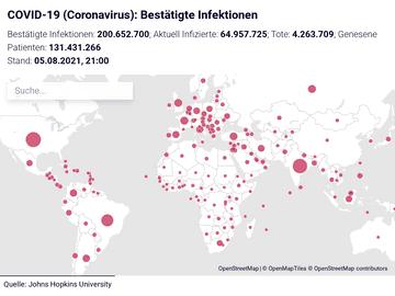 COVID-19 (Coronavirus): Bestätigte Infektionen