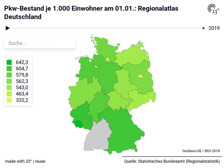 Pkw-Bestand je 1.000 Einwohner am 01.01.: Regionalatlas Deutschland