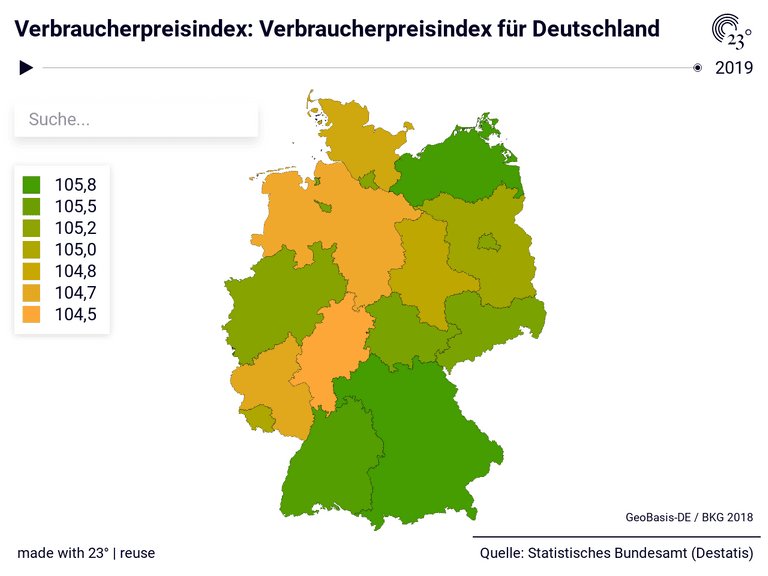 Verbraucherpreisindex: Verbraucherpreisindex für Deutschland