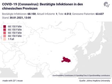 COVID-19 (Coronavirus): Bestätigte Infektionen in den chinesischen Provinzen