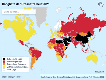 Rangliste der Pressefreiheit 2021