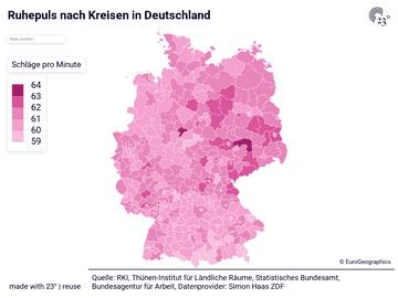 Ruhepuls nach Kreisen in Deutschland