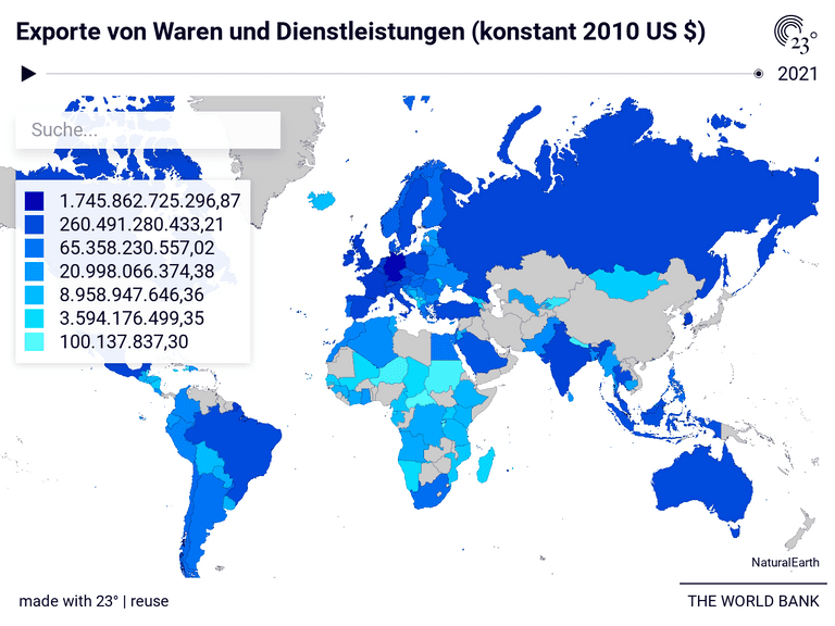 Exporte von Waren und Dienstleistungen (konstant 2010 US $)