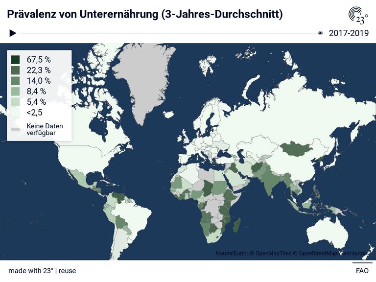 Prävalenz von Unterernährung (3-Jahres-Durchschnitt)