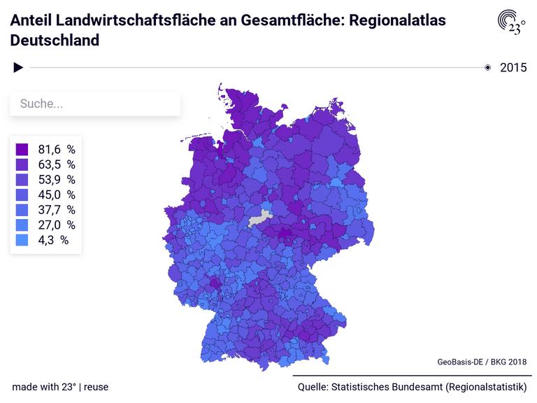 Anteil Landwirtschaftsfläche an Gesamtfläche: Regionalatlas Deutschland