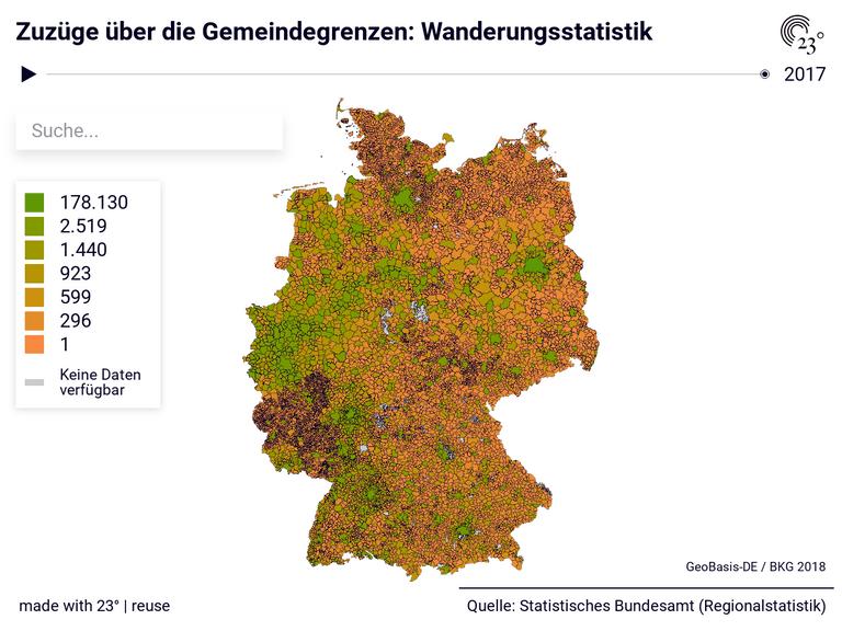 Zuzüge über die Gemeindegrenzen: Wanderungsstatistik
