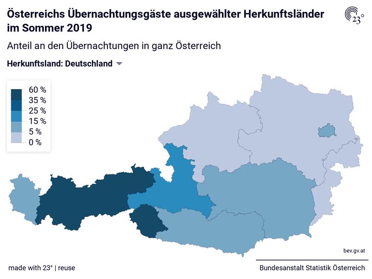 Österreichs Übernachtungsgäste ausgewählter Herkunftsländer im Sommer 2019