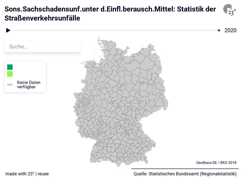Sons.Sachschadensunf.unter d.Einfl.berausch.Mittel: Statistik der Straßenverkehrsunfälle