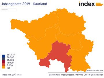 Jobangebote 2019 - Saarland