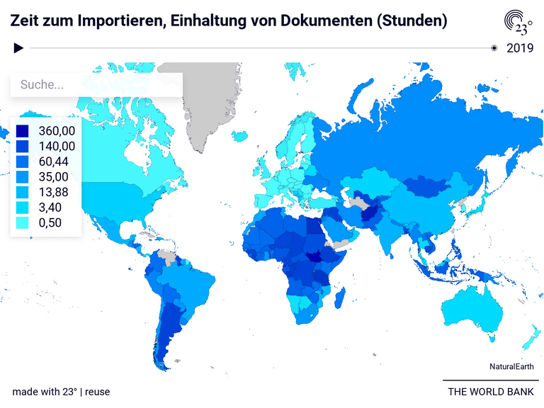 Zeit zum Importieren, Einhaltung von Dokumenten (Stunden)