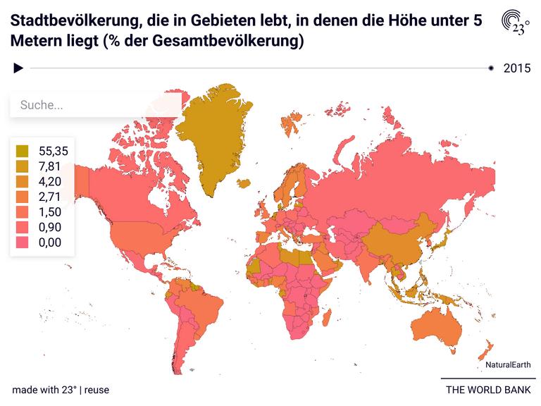 Stadtbevölkerung, die in Gebieten lebt, in denen die Höhe unter 5 Metern liegt (% der Gesamtbevölkerung)