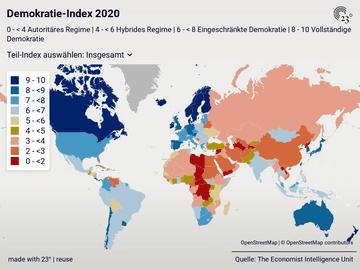 Demokratie-Index 2020