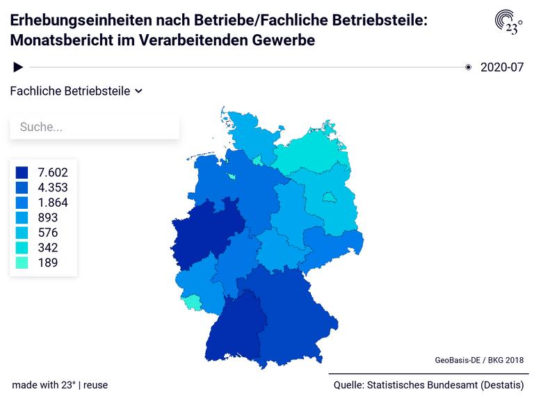 Erhebungseinheiten nach Betriebe/Fachliche Betriebsteile: Monatsbericht im Verarbeitenden Gewerbe