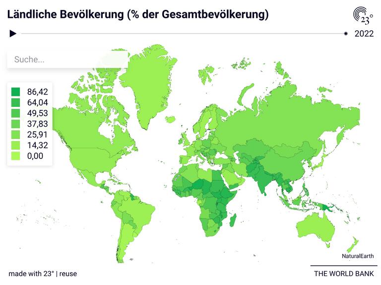Ländliche Bevölkerung (% der Gesamtbevölkerung)