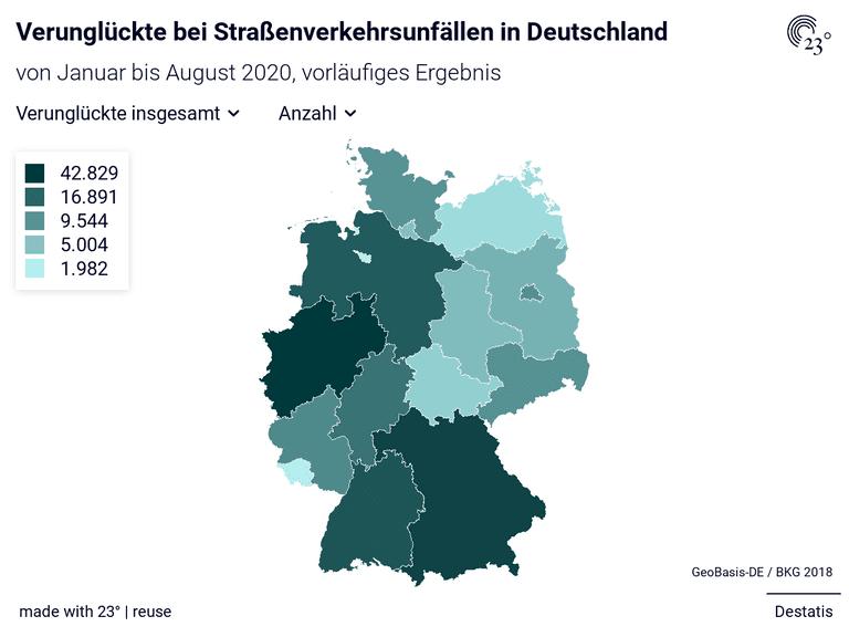 Verunglückte bei Straßenverkehrsunfällen  in Deutschland