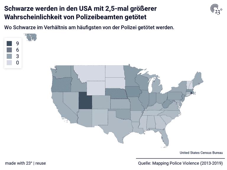 Schwarze werden in den USA mit 2,5-mal größerer Wahrscheinlichkeit von Polizeibeamten getötet