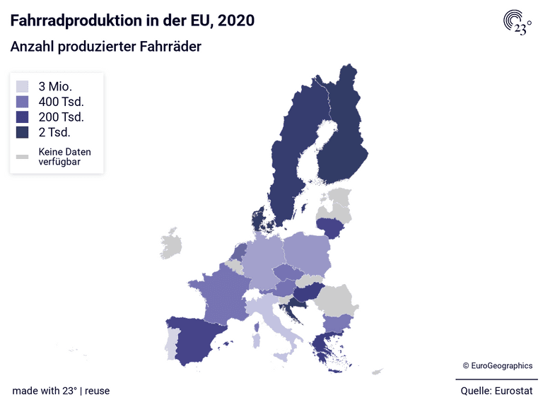 Fahrradproduktion in der EU, 2020