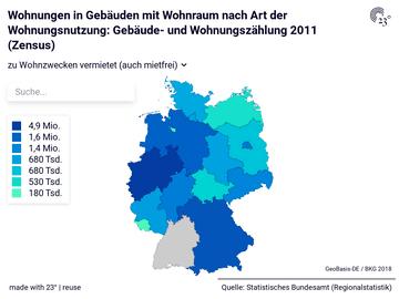Wohnungen in Gebäuden mit Wohnraum nach Art der Wohnungsnutzung: Gebäude- und Wohnungszählung 2011 (Zensus)
