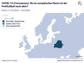 COVID-19 (Coronavirus): Wo im europäischen Raum ist der Profifußball noch aktiv?