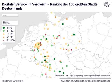 Digitaler Service im Vergleich – Ranking der 100 größten Städte Deutschlands