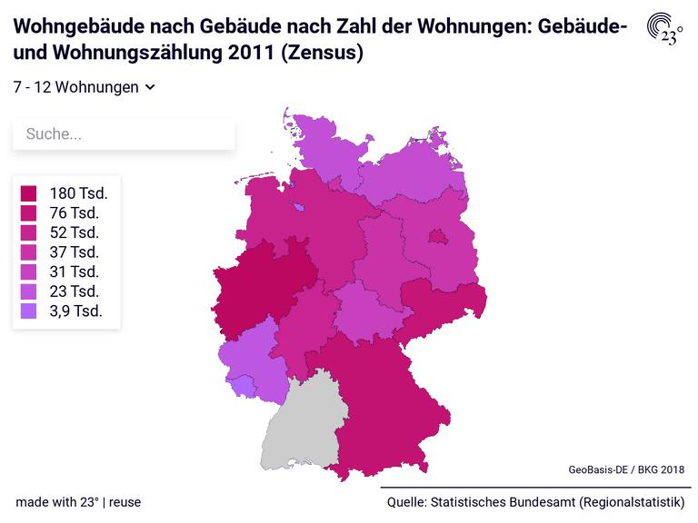 Wohngebäude nach Gebäude nach Zahl der Wohnungen: Gebäude- und Wohnungszählung 2011 (Zensus)