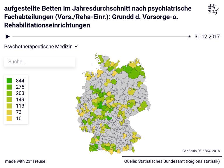 aufgestellte Betten im Jahresdurchschnitt nach psychiatrische Fachabteilungen (Vors./Reha-Einr.): Grundd d. Vorsorge-o. Rehabilitationseinrichtungen