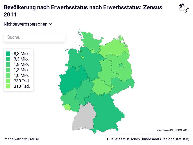 Bevölkerung nach Erwerbsstatus nach Erwerbsstatus: Zensus 2011