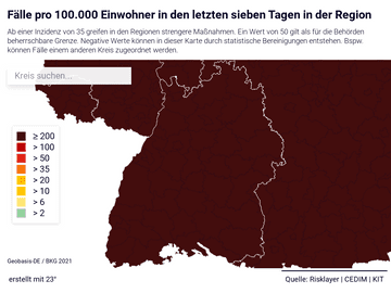 Fälle pro 100.000 Einwohner in den letzten sieben Tagen in der Region