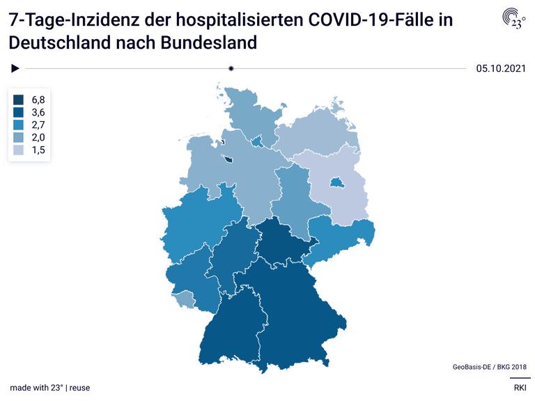 7-Tage-Inzidenz der hospitalisierten COVID-19-Fälle in Deutschland nach Bundesland