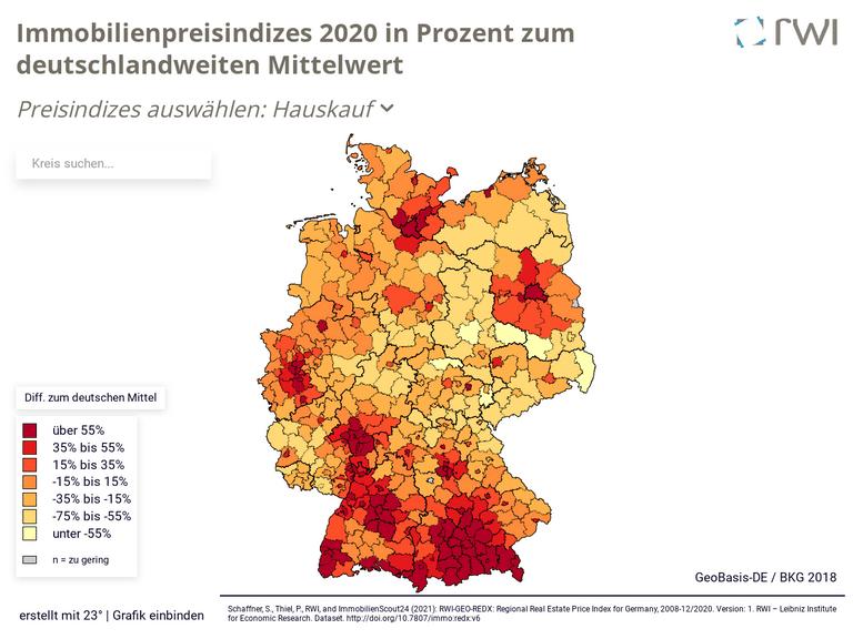 Immobilienpreisindizes 2020 in Prozent zum deutschlandweiten Mittelwert