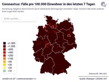 Covid-19 Deutschland Kreise Risklayer - eigene Berechnungen