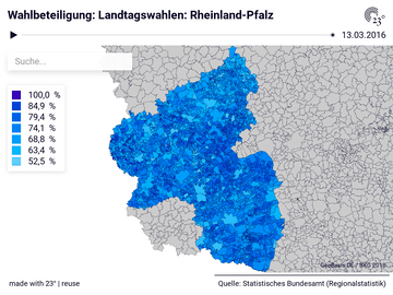 Wahlbeteiligung: Landtagswahlen: Rheinland-Pfalz